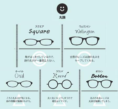 丸顔が似合うメガネ