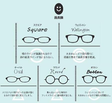 面長顔が似合うメガネ