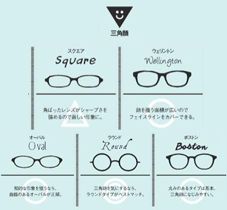三角顔が似合うメガネ