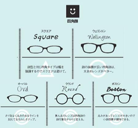 四角顔が似合うメガネ