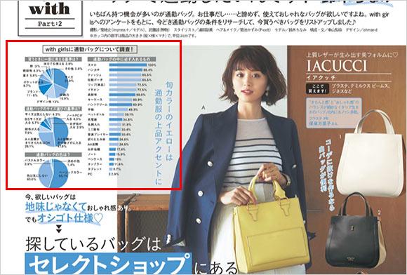 aee8d43f4825 女性におすすめ!通勤バッグの人気ブランドランキング | レディースMe