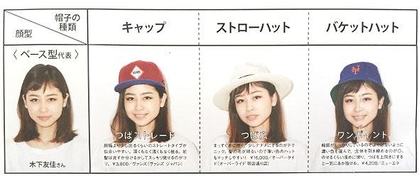 ベース型似合う帽子