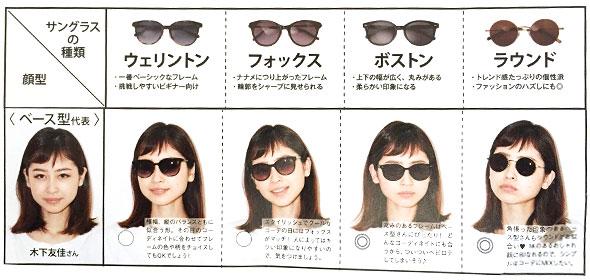 ベース型似合うサングラス