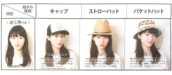 逆三角形似合う帽子