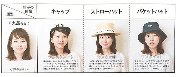 丸顔似合う帽子