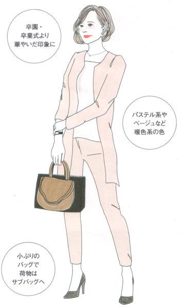 入園・入学式の服装