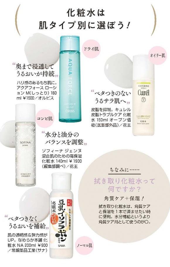 化粧水の選び方