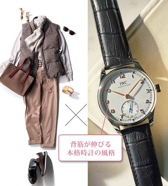 IWC腕時計